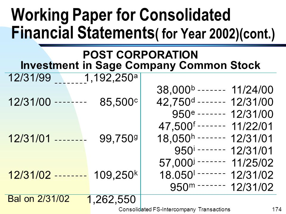 Investment in Sage Company Common Stock