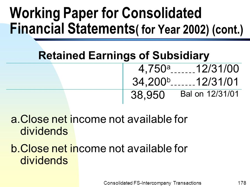 Retained Earnings of Subsidiary
