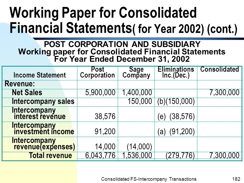 Working Paper for Consolidated Financial Statements( for Year 2002) (cont.)