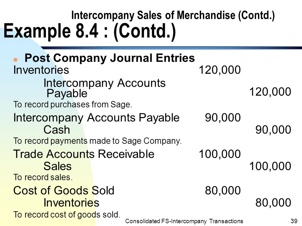 Consolidated Financial Statements Intercompany