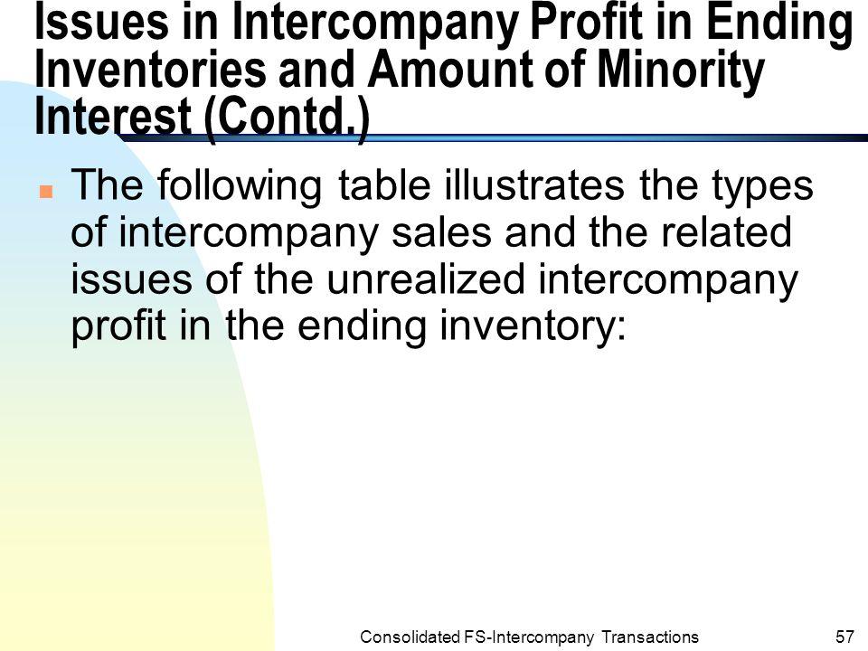 Consolidated FS-Intercompany Transactions