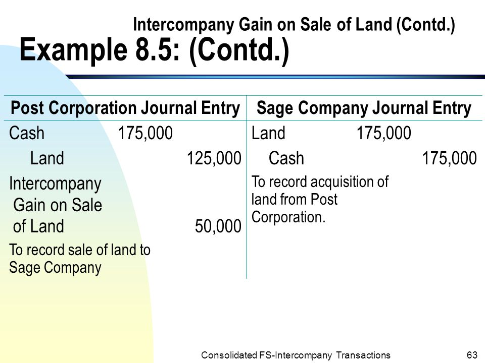 Intercompany Gain on Sale of Land (Contd.) Example 8.5: (Contd.)