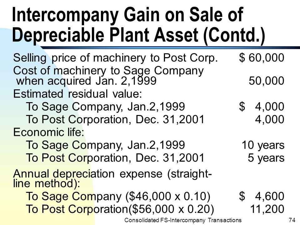Intercompany Gain on Sale of Depreciable Plant Asset (Contd.)