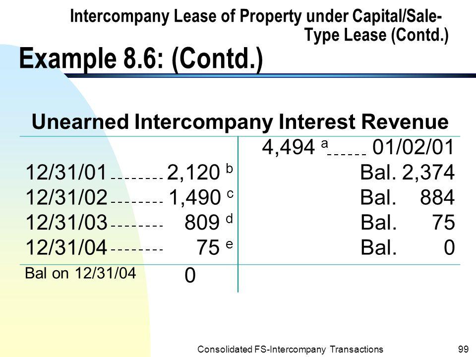 Unearned Intercompany Interest Revenue