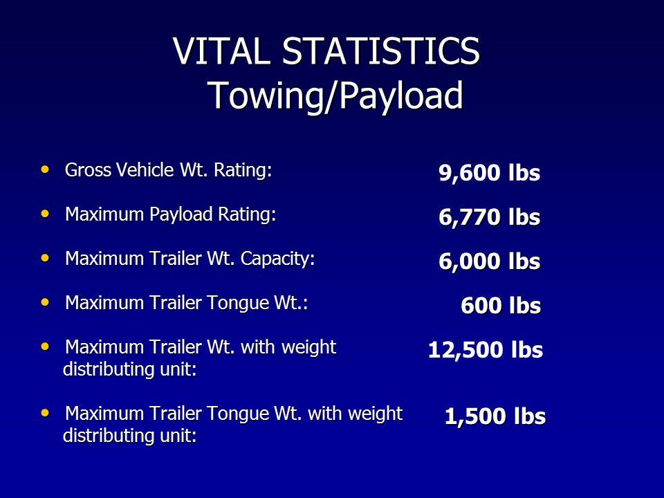 VITAL STATISTICS Towing/Payload