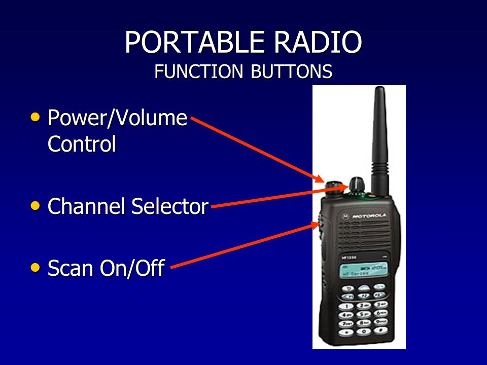 PORTABLE RADIO FUNCTION BUTTONS