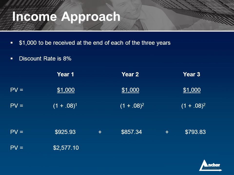 Income Approach $1,000 to be received at the end of each of the three years. Discount Rate is 8%