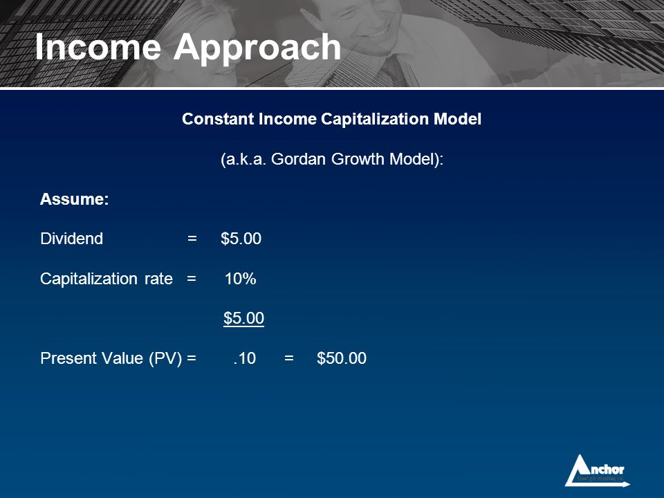 Constant Income Capitalization Model