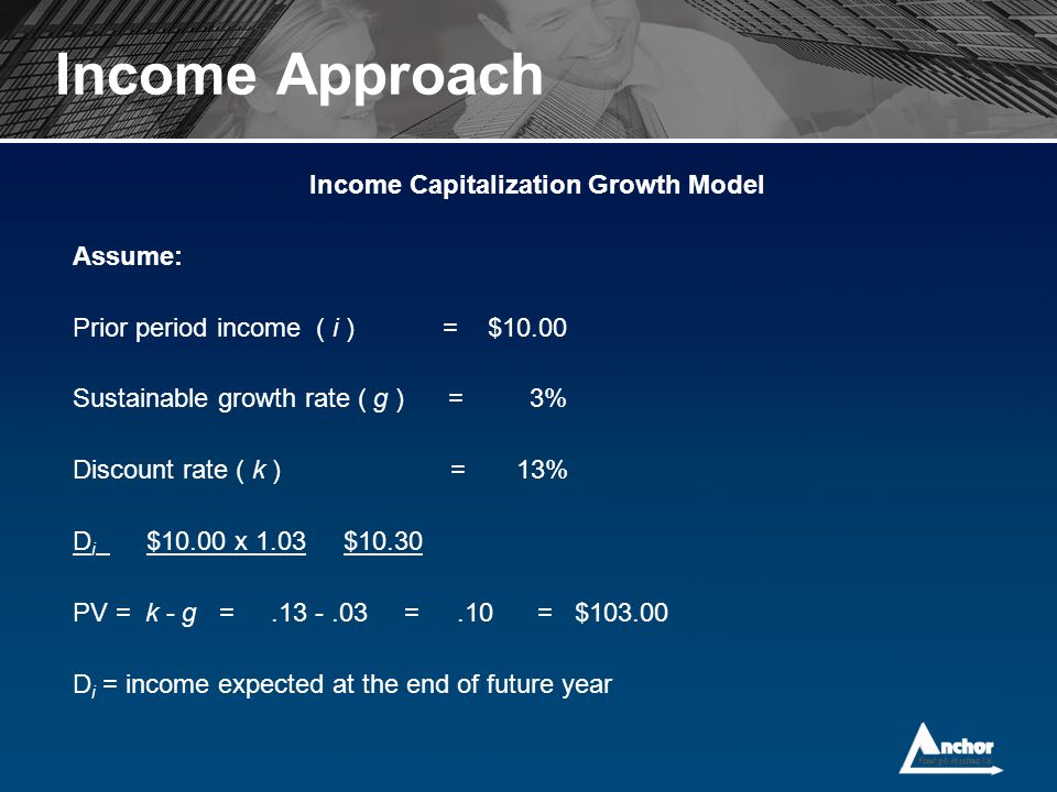 Income Capitalization Growth Model