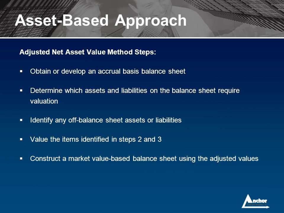Asset-Based Approach Adjusted Net Asset Value Method Steps: