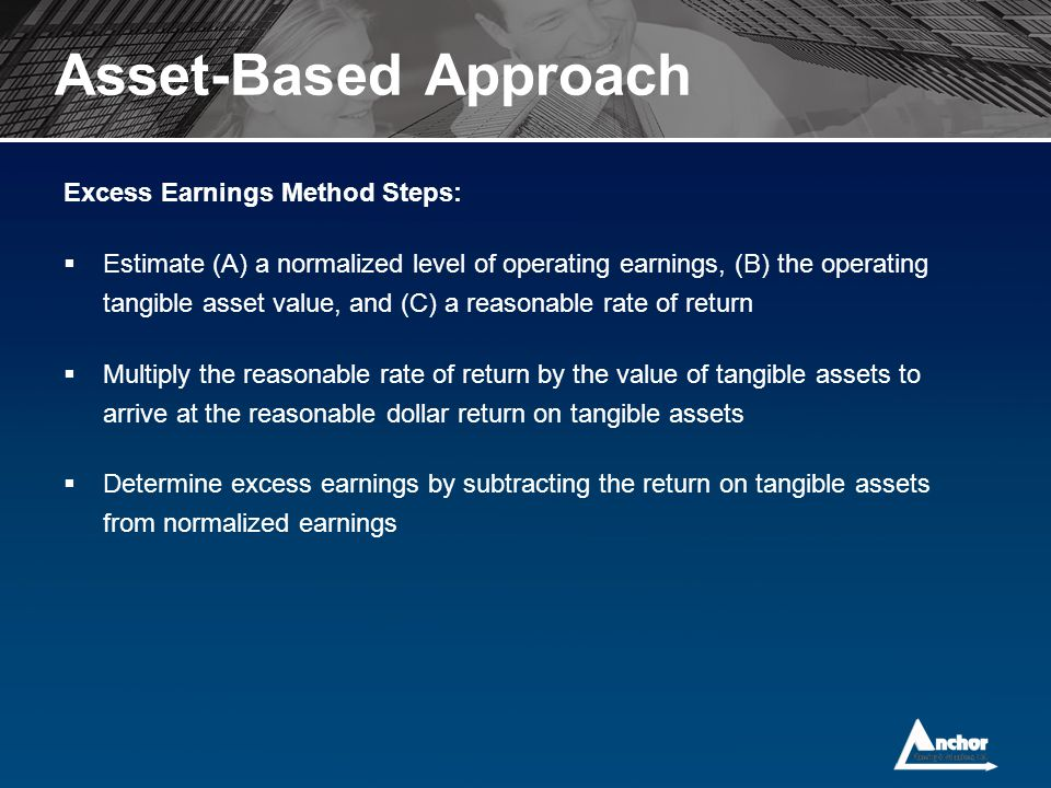 Asset-Based Approach Excess Earnings Method Steps: