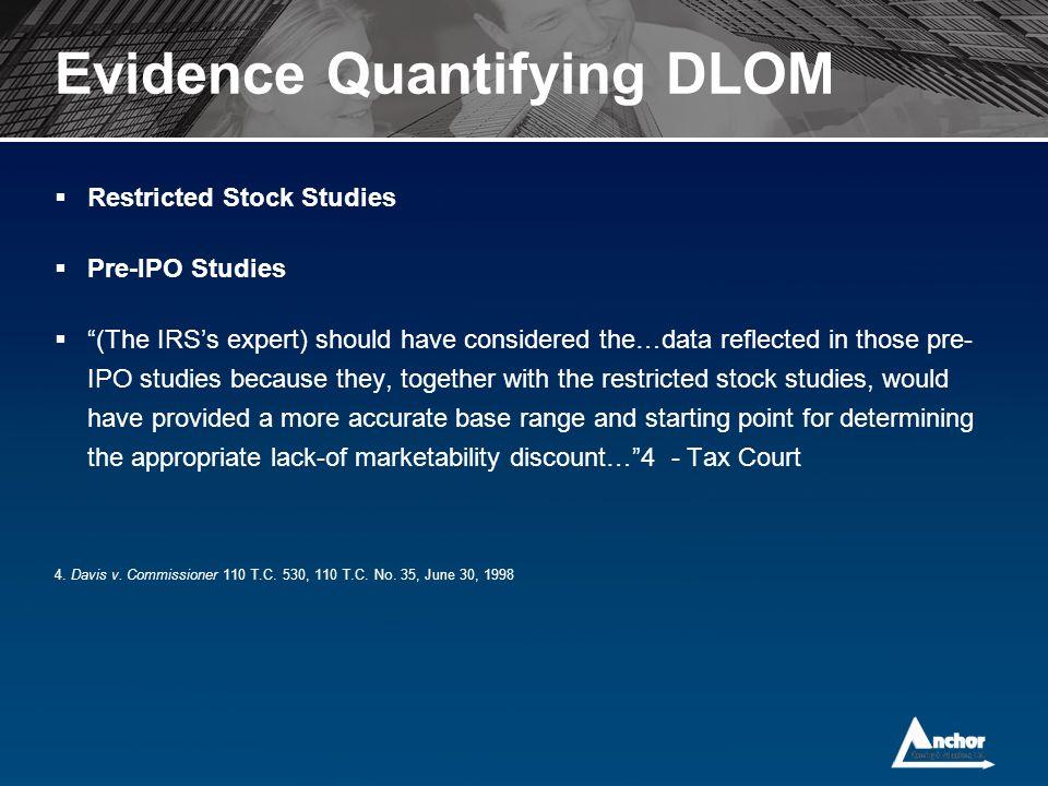 Evidence Quantifying DLOM