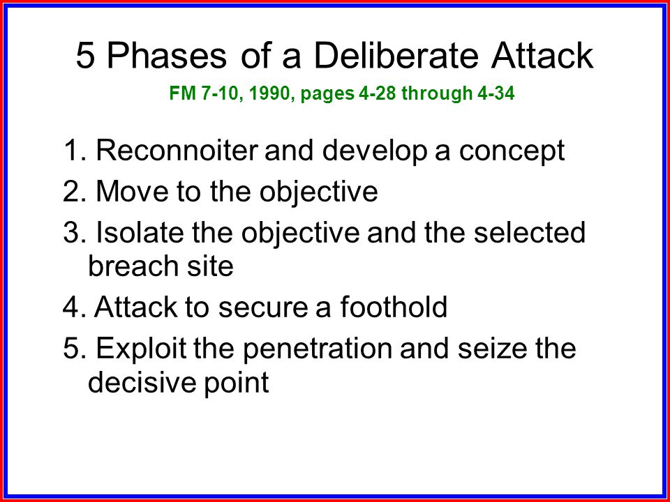 5 Phases of a Deliberate Attack
