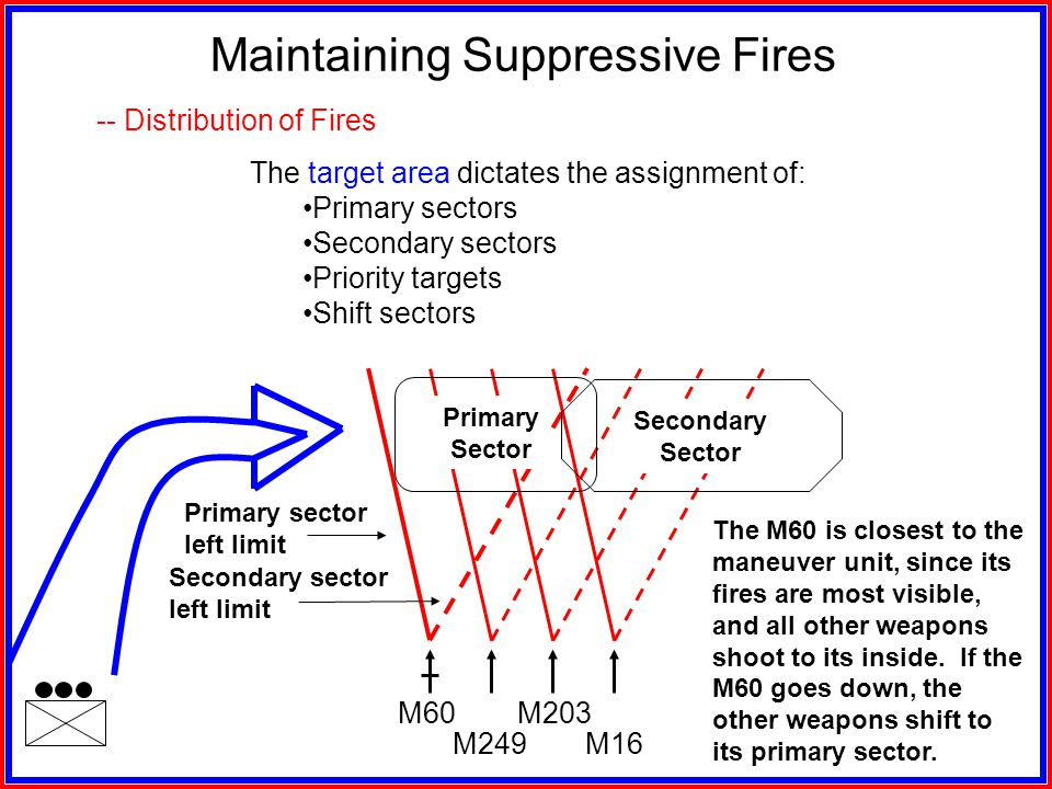 Maintaining Suppressive Fires