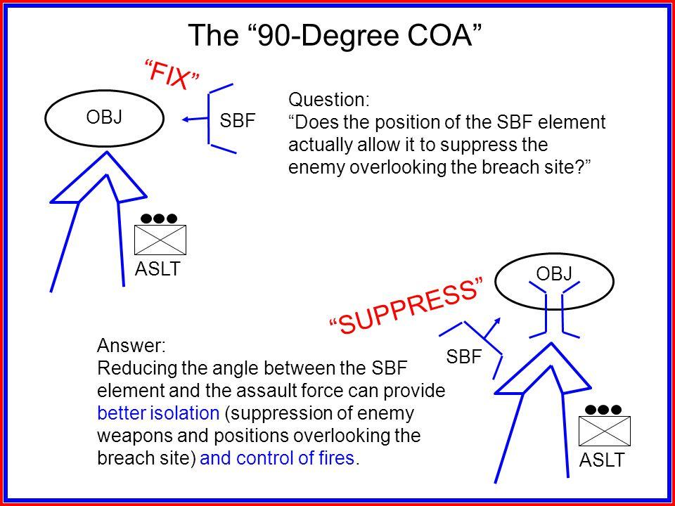 The 90-Degree COA FIX SUPPRESS OBJ SBF ASLT Question: