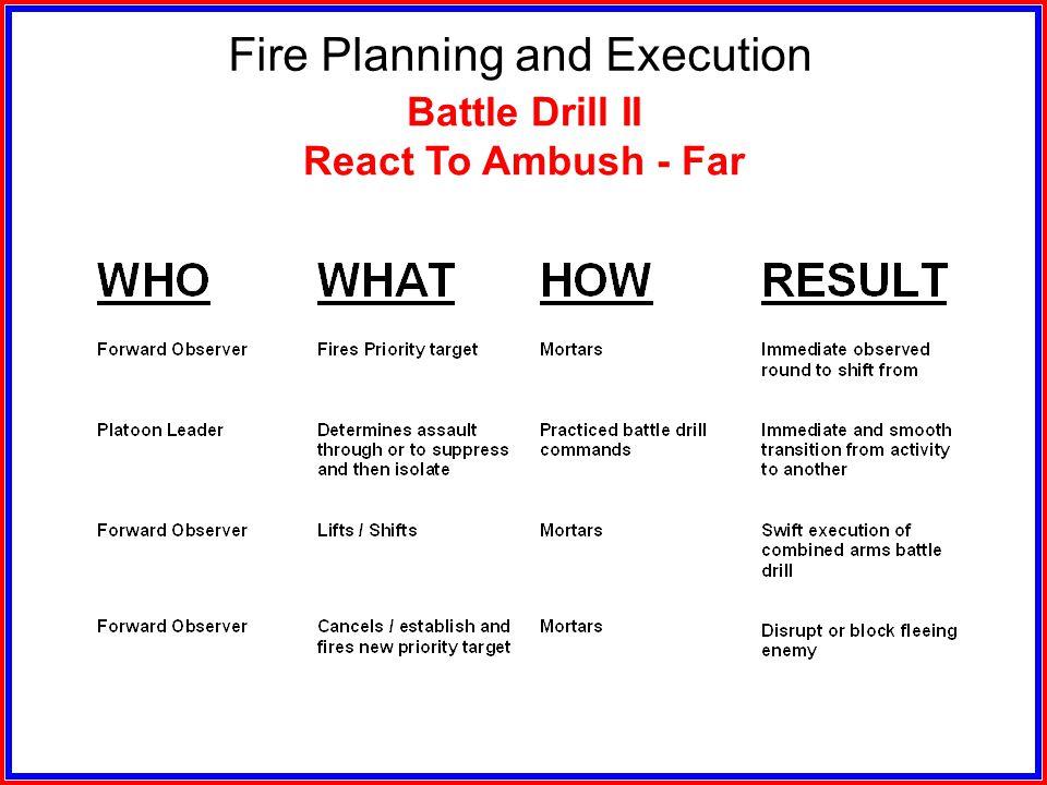 Battle Drill II React To Ambush - Far