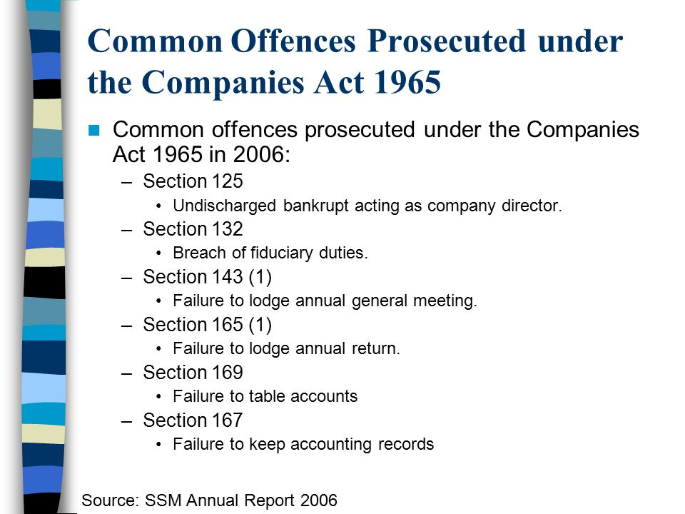 Common Offences Prosecuted under the Companies Act 1965
