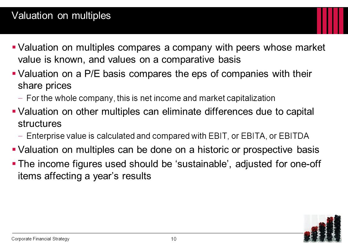 Valuation on multiples