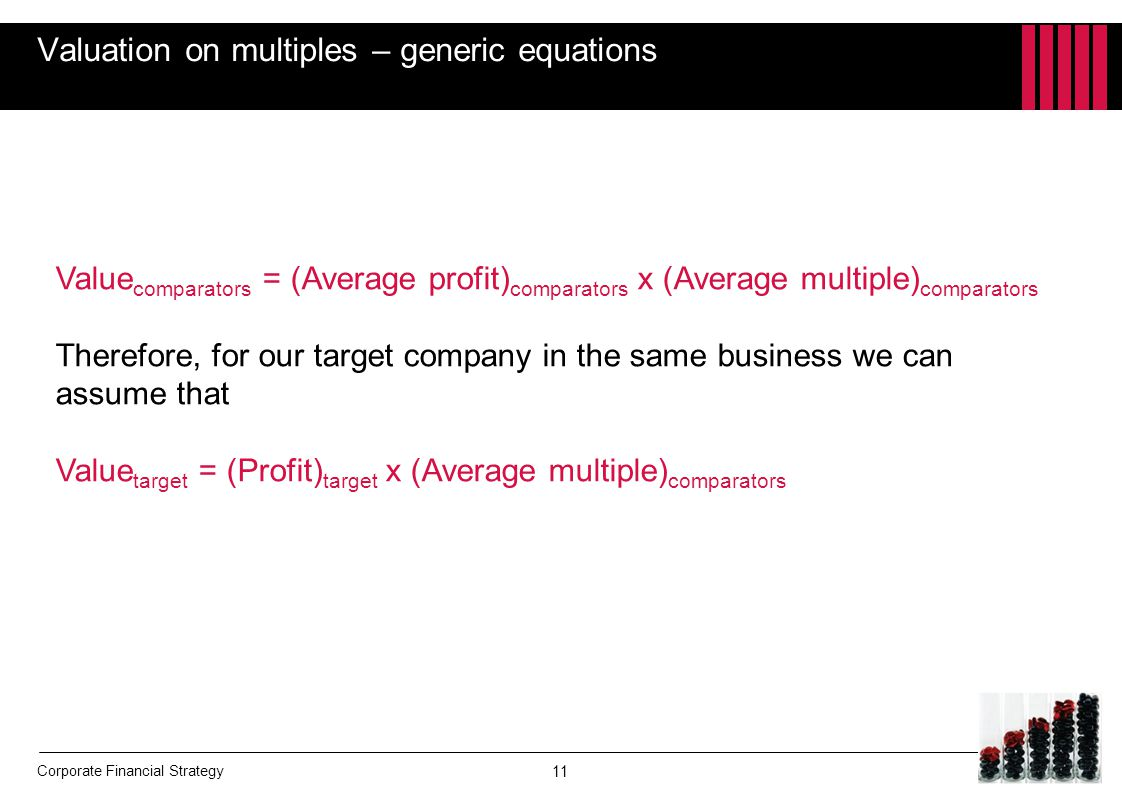 Valuation on multiples – generic equations