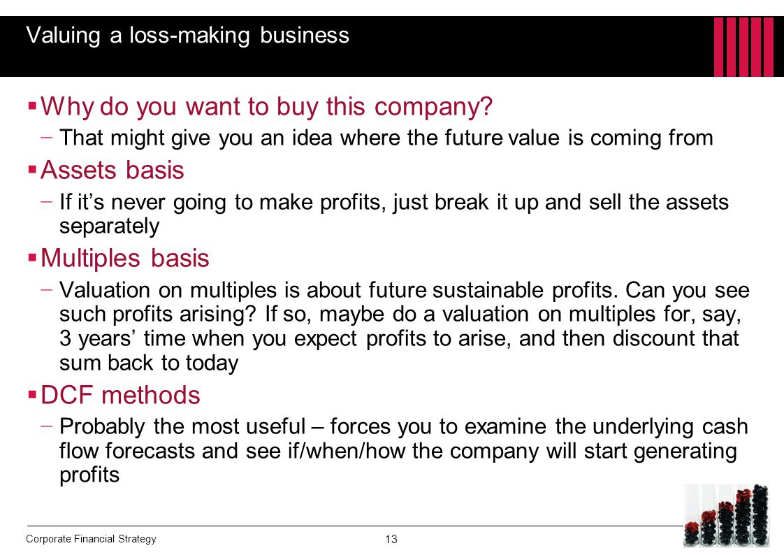 Valuing a loss-making business