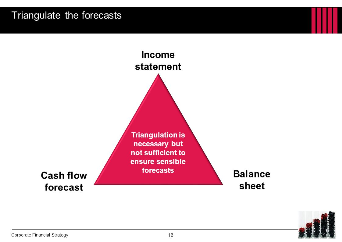 Triangulate the forecasts