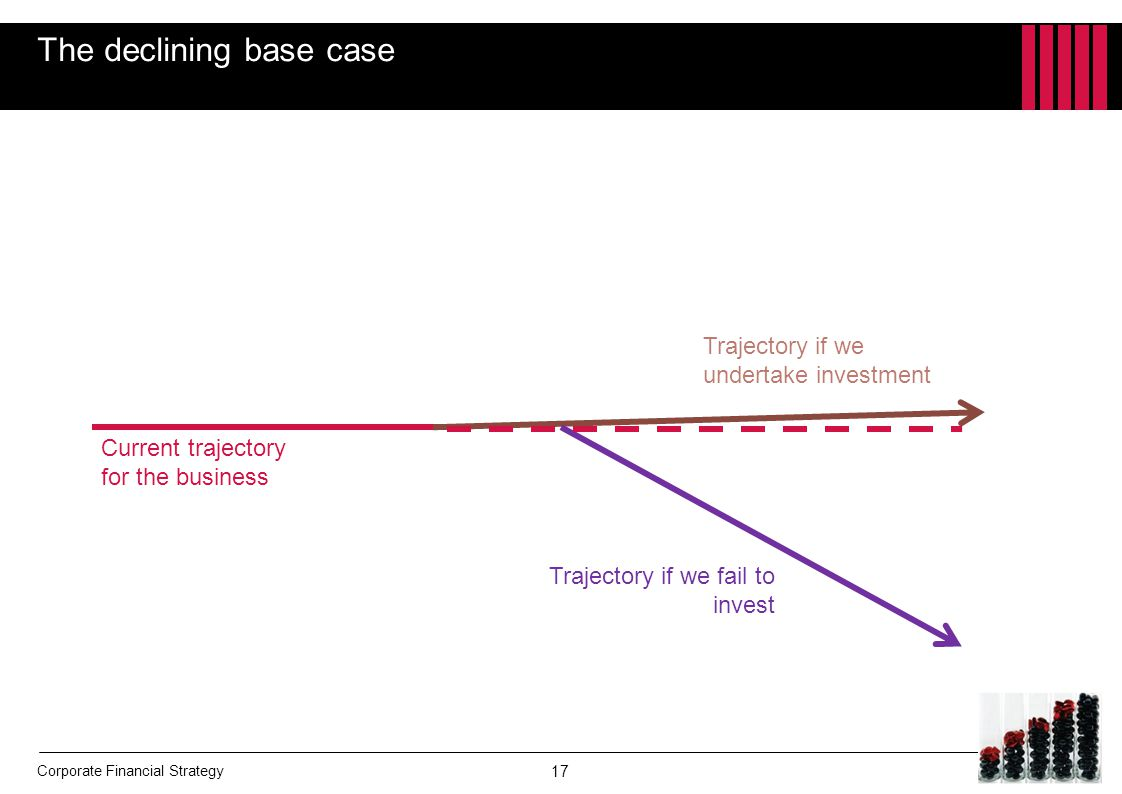 The declining base case