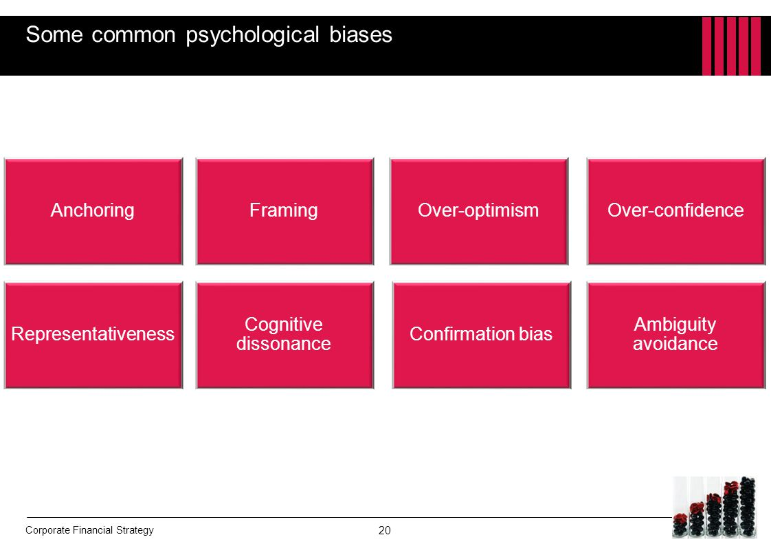 Some common psychological biases