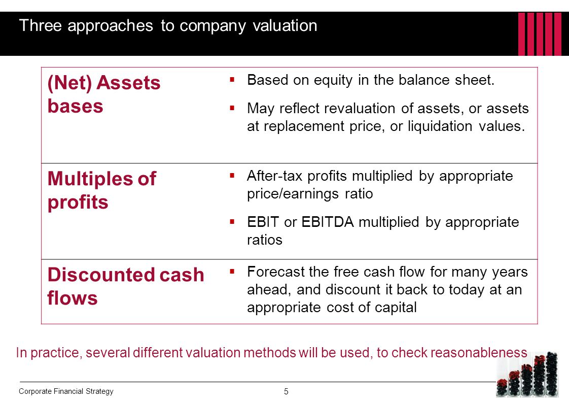 Three approaches to company valuation
