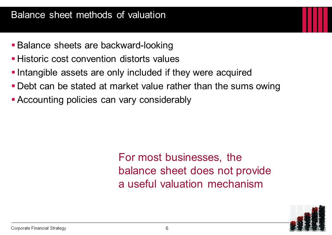 Balance sheet methods of valuation