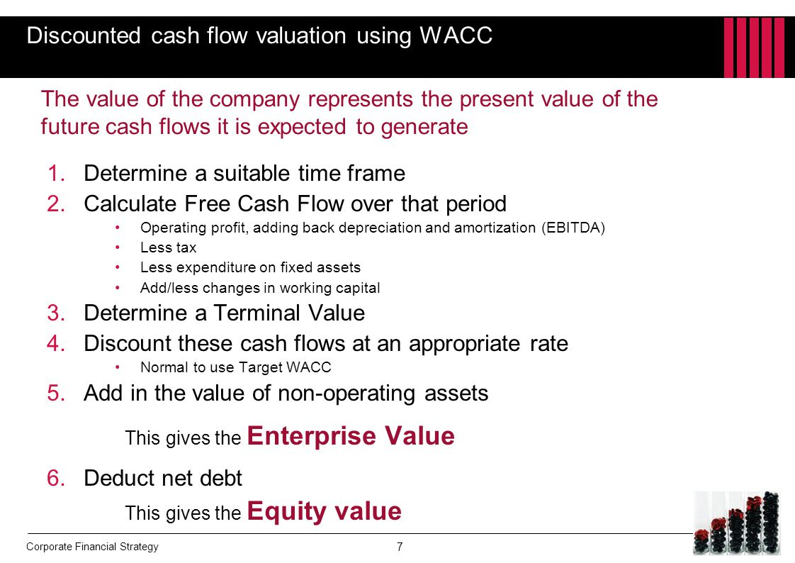 Discounted cash flow valuation using WACC