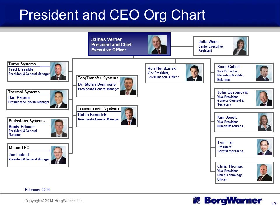 President and CEO Org Chart