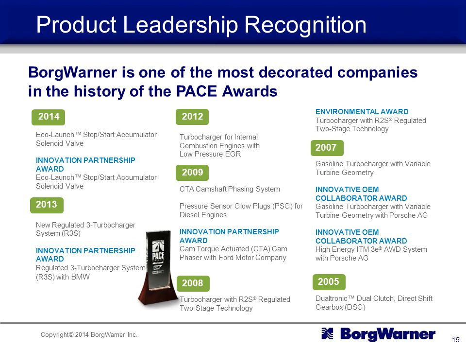 Product Leadership Recognition