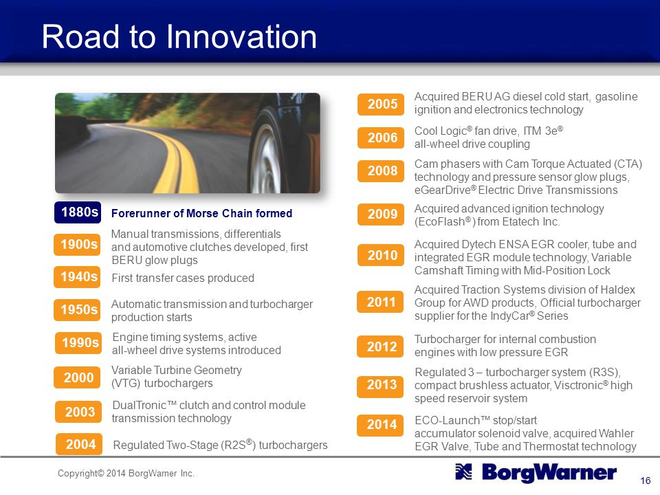 Road to Innovation 2005. Acquired BERU AG diesel cold start, gasoline ignition and electronics technology.