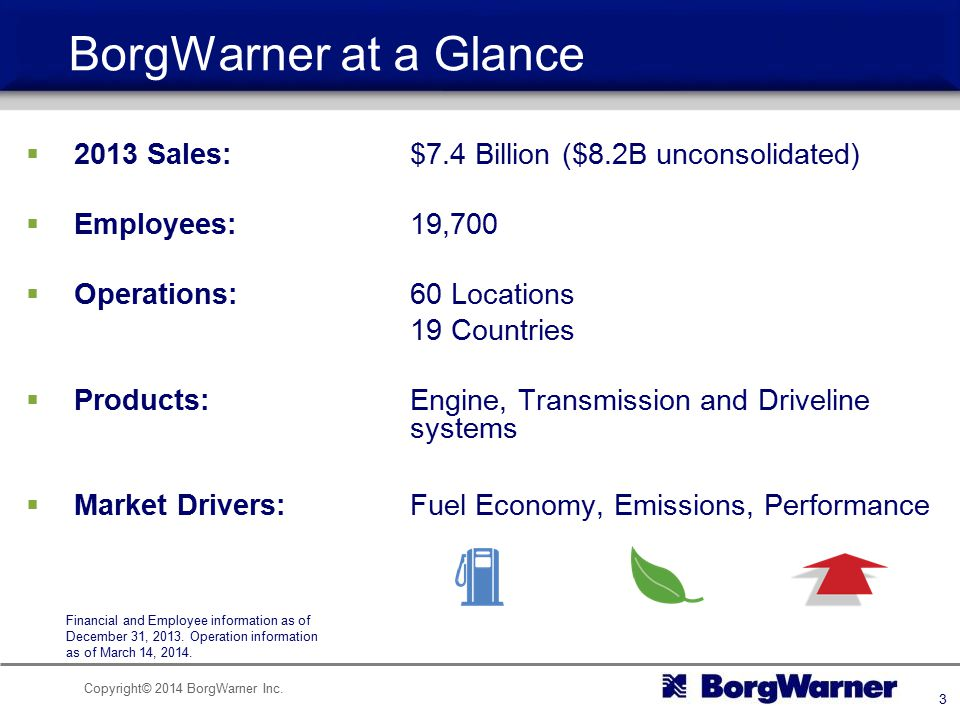 BorgWarner at a Glance 2013 Sales: $7.4 Billion ($8.2B unconsolidated)