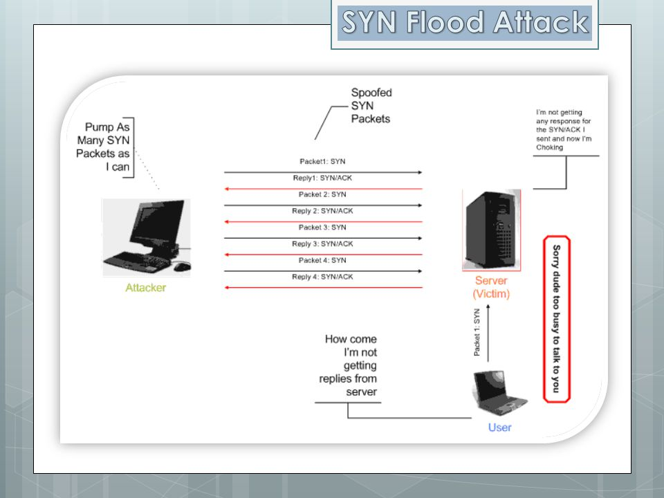 SYN Flood Attack