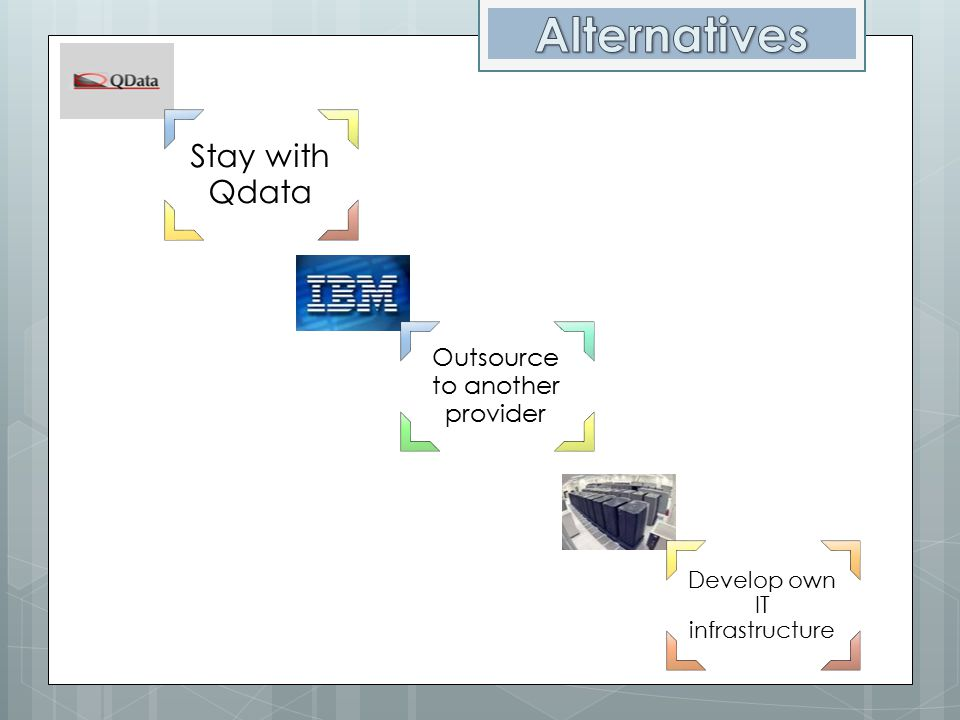 Alternatives Stay with Qdata Outsource to another provider