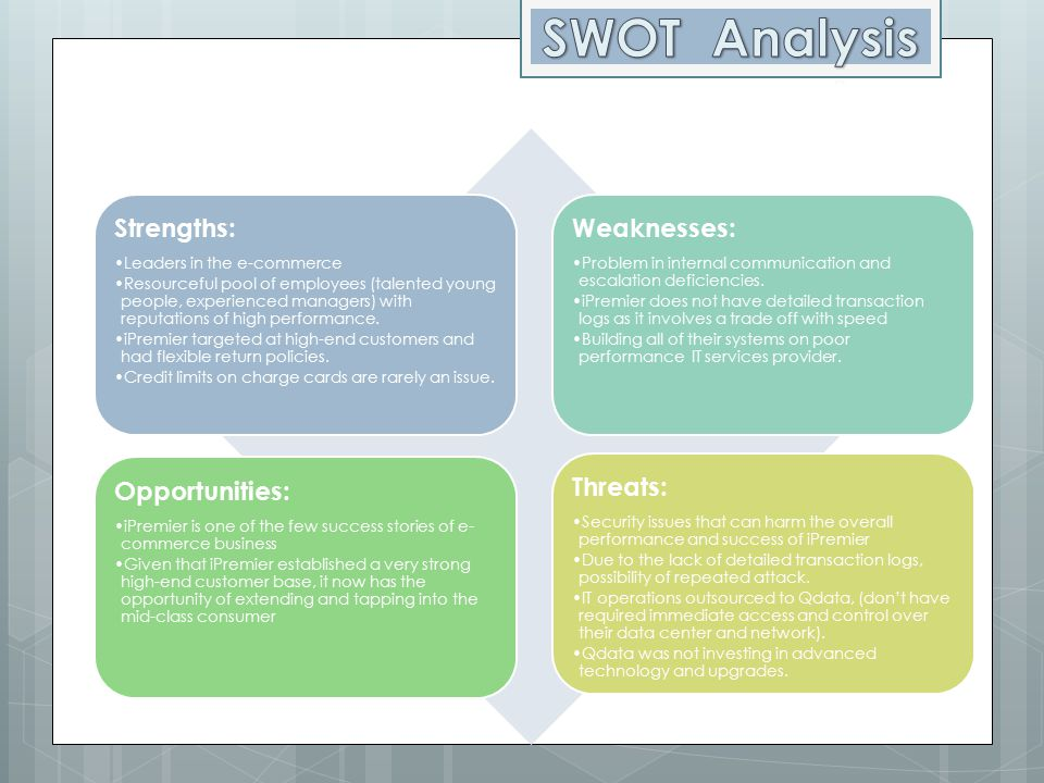 SWOT Analysis Strengths: Weaknesses: Opportunities: Threats: