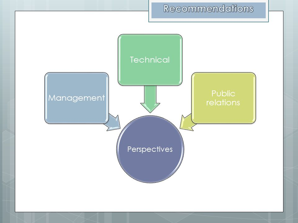 Recommendations Perspectives Management Technical Public relations