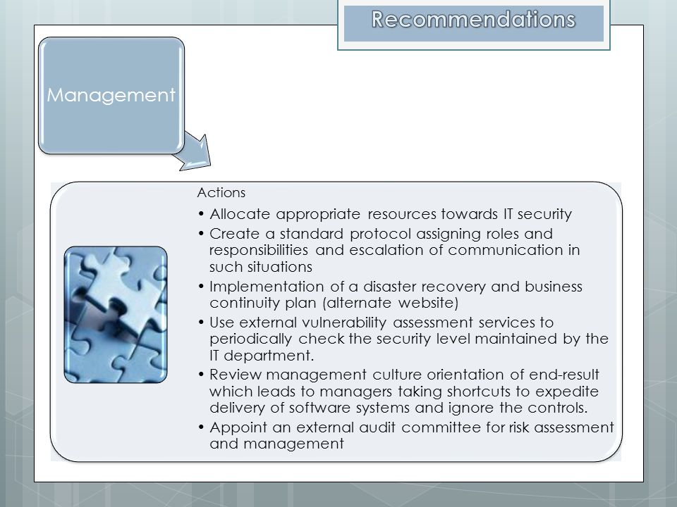 Recommendations Management