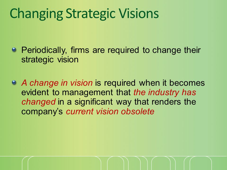 Changing Strategic Visions