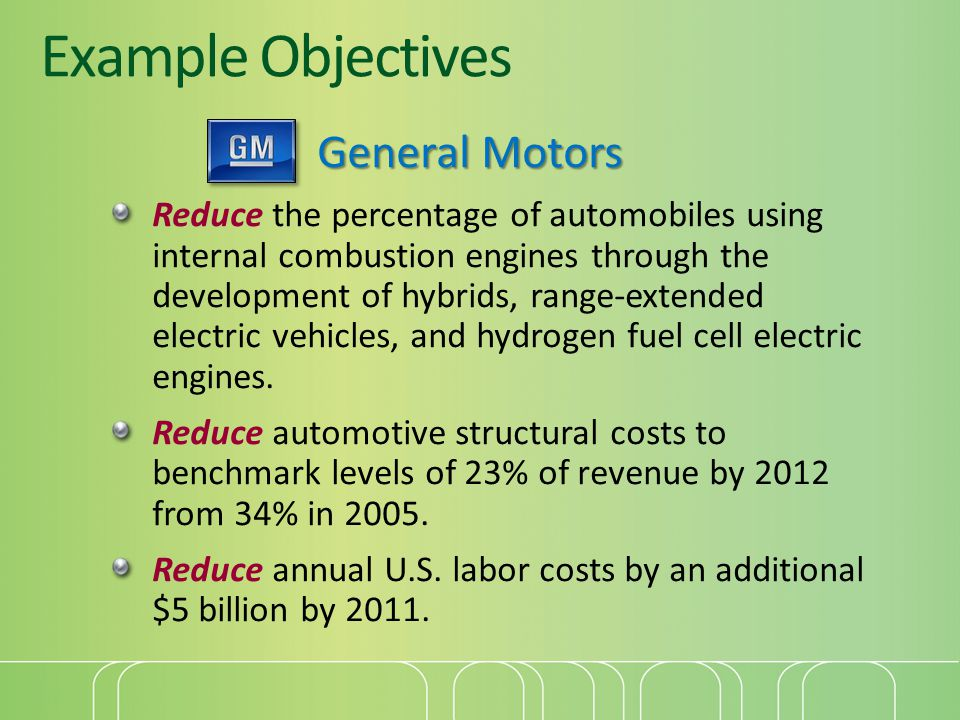 Example Objectives General Motors