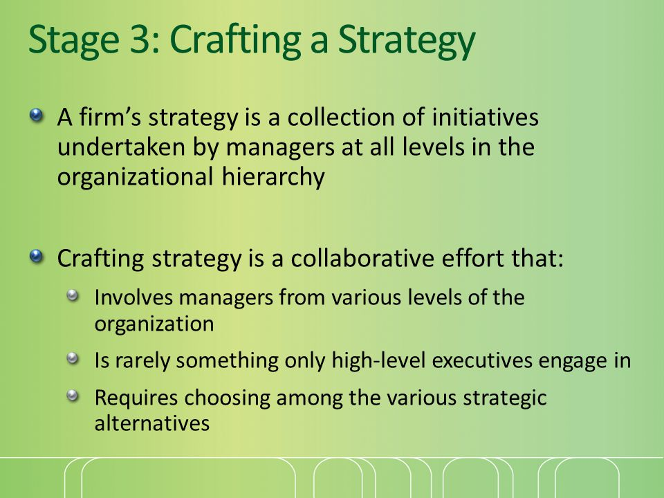 Stage 3: Crafting a Strategy