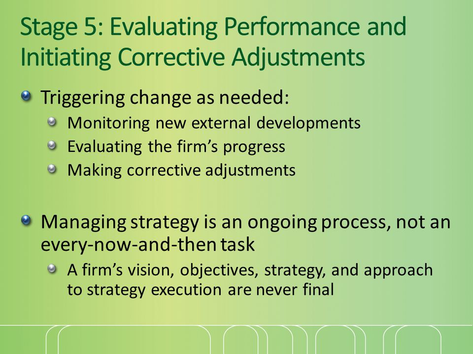 Stage 5: Evaluating Performance and Initiating Corrective Adjustments