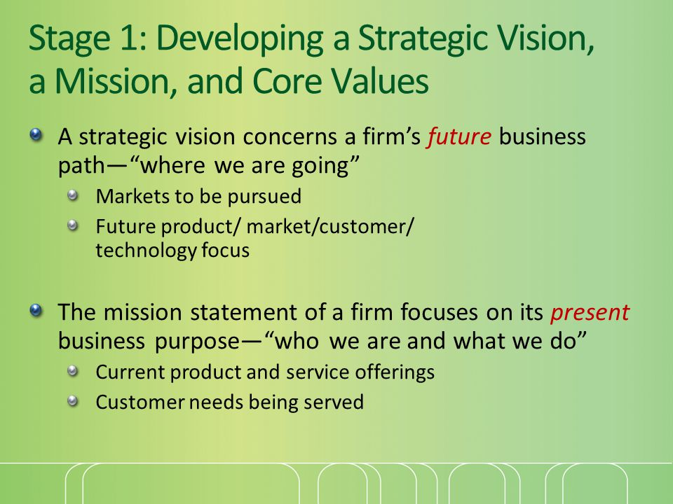Stage 1: Developing a Strategic Vision, a Mission, and Core Values