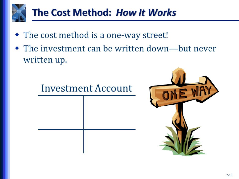 The Cost Method: How It Works
