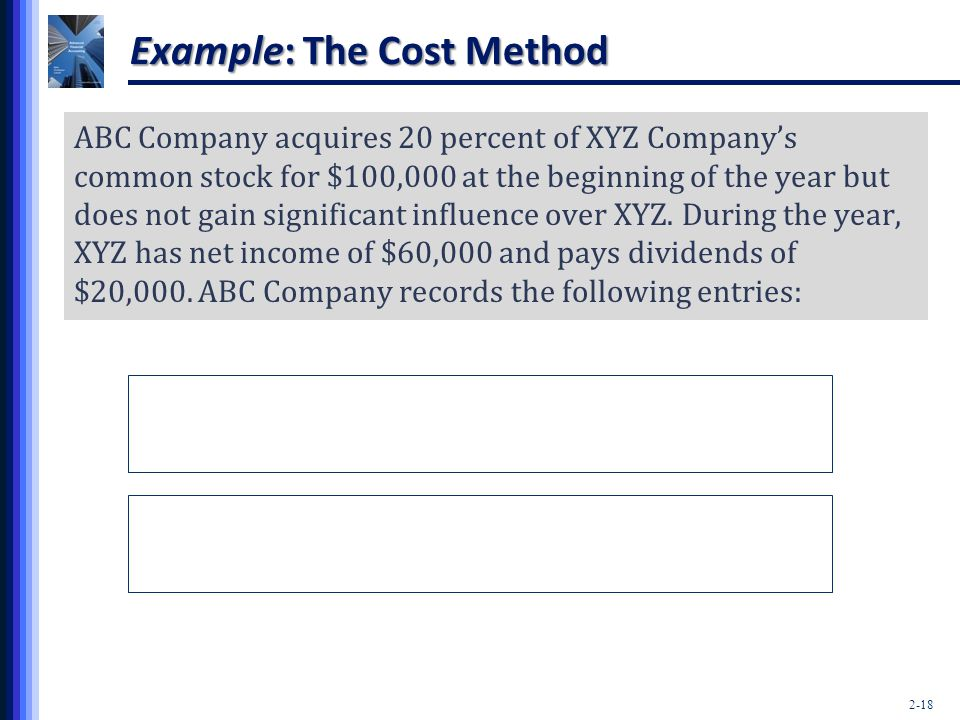 Example: The Cost Method