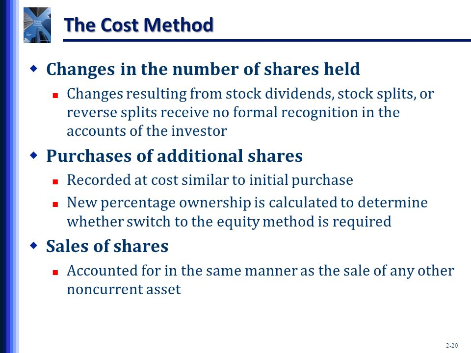 The Cost Method Changes in the number of shares held