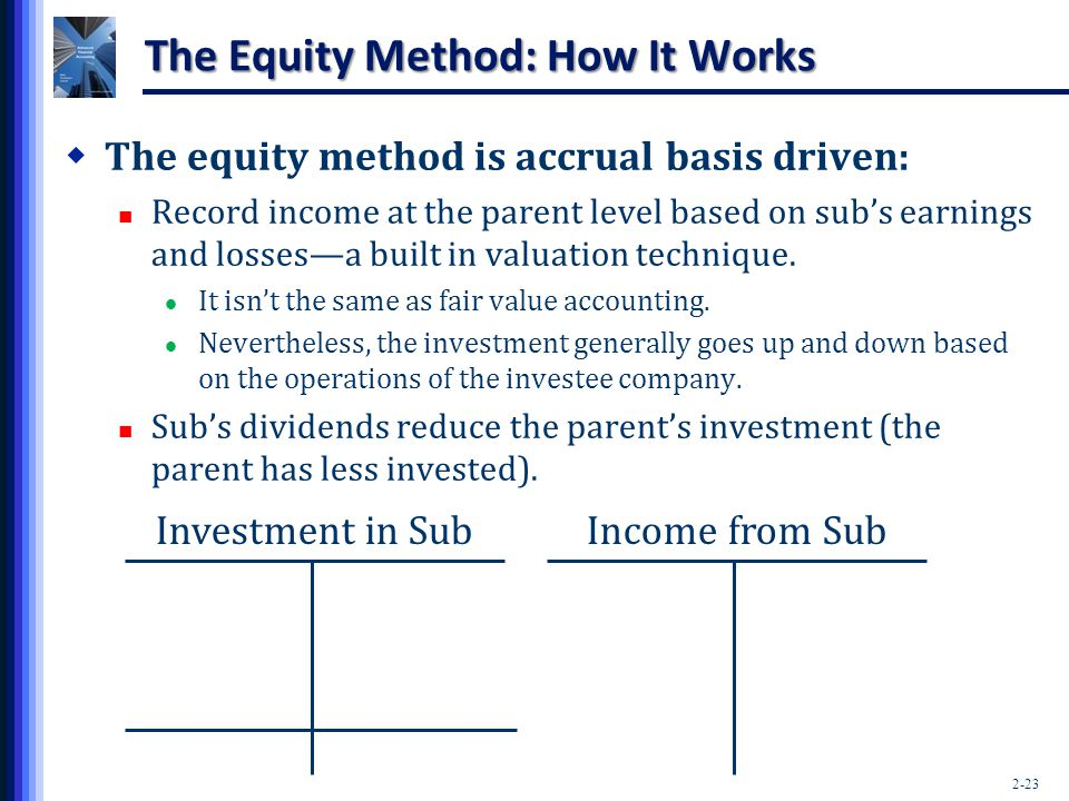 The Equity Method: How It Works