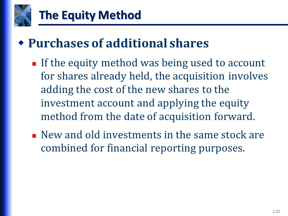 Purchases of additional shares