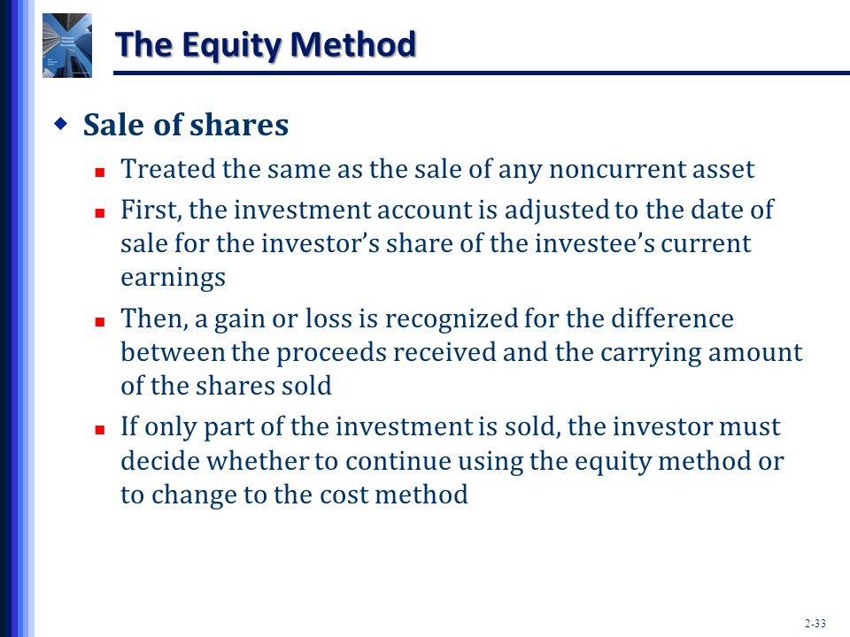 The Equity Method Sale of shares
